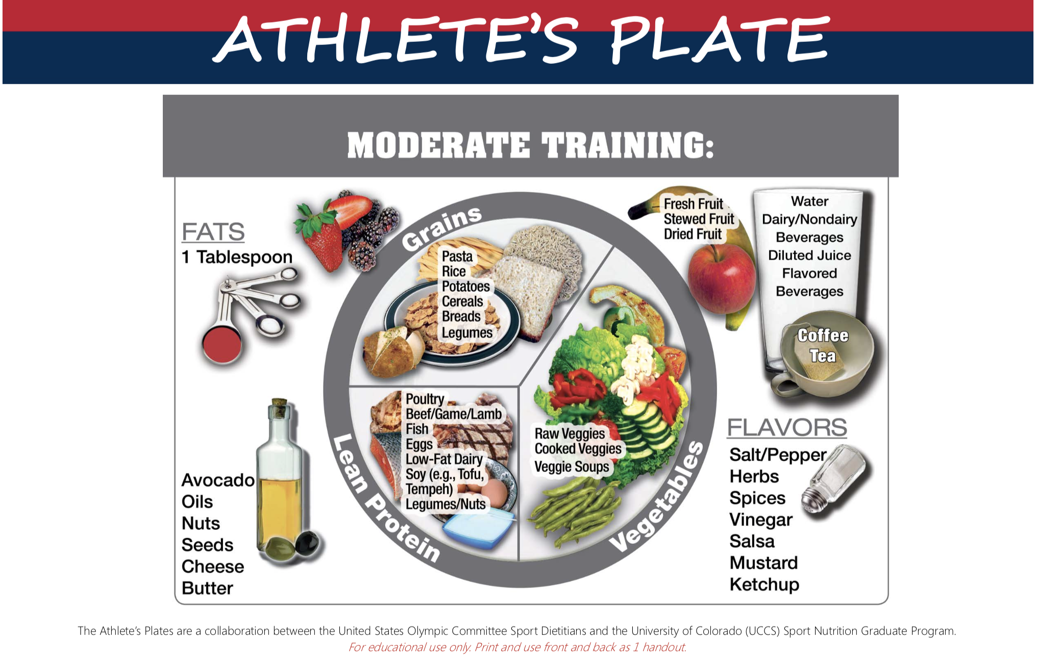 Athlete's Plate, moderate day