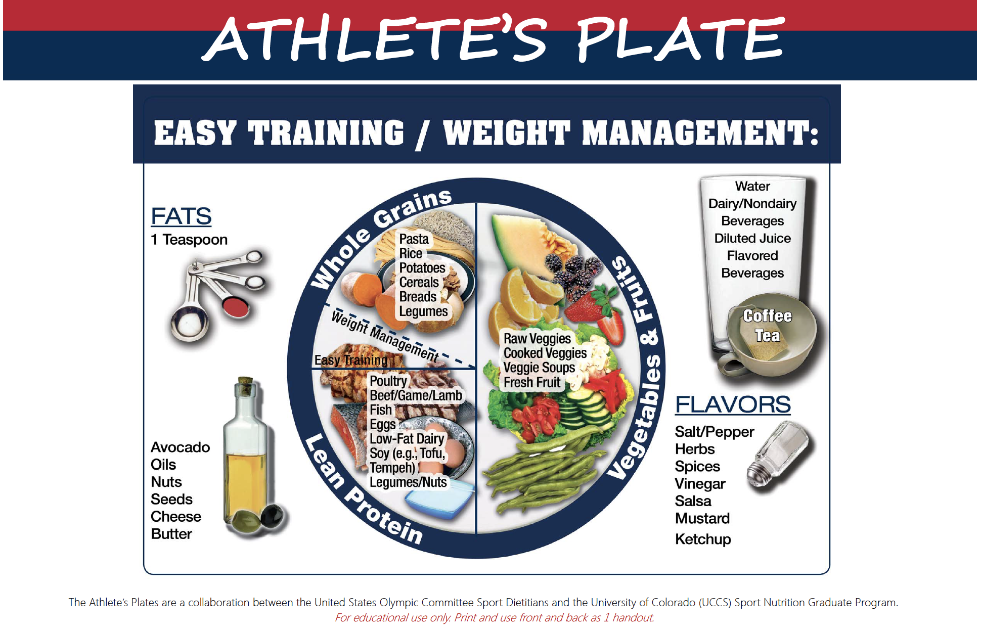 athlete's plate, easy day