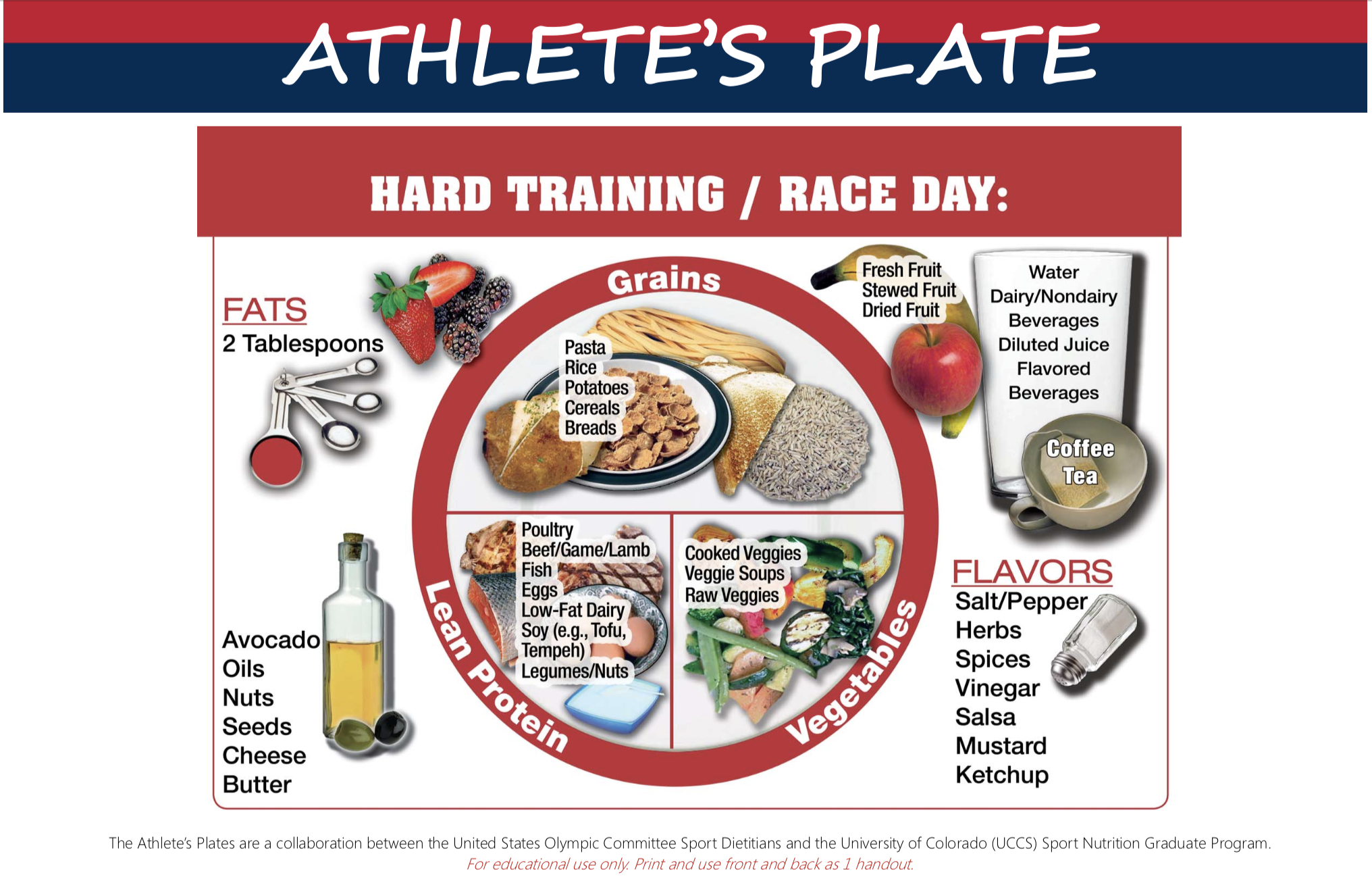 athlete's plate, race day